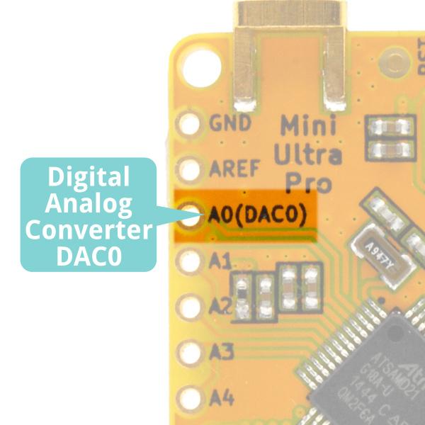 Mini Ultra Pro DAC0